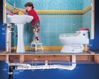 commercial plumbing gas installations - 2